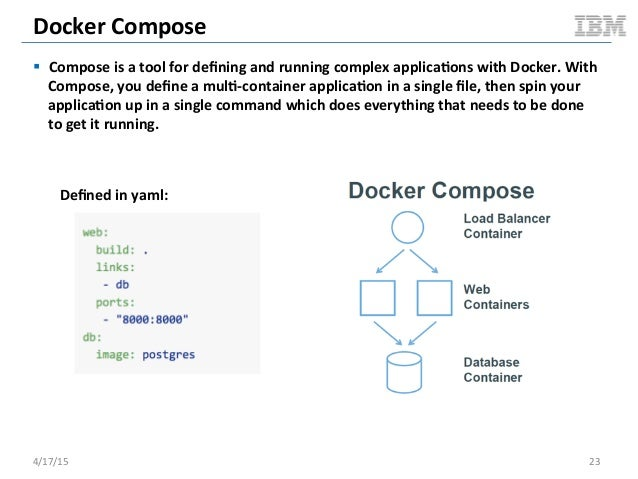 Docker overview rise of the containers for Consul docker example
