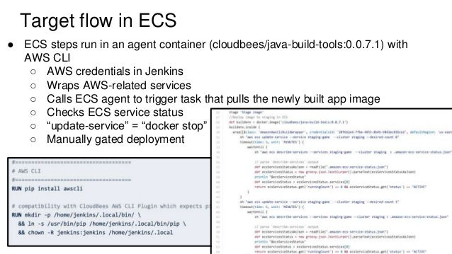 2016 Docker Palo Alto - CD with ECS and Jenkins