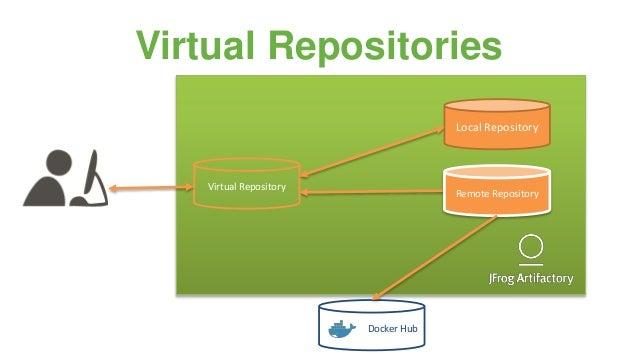 Patterns & Antipatterns in Docker Image Lifecycle