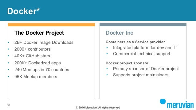 Docker QNAP Container Station
