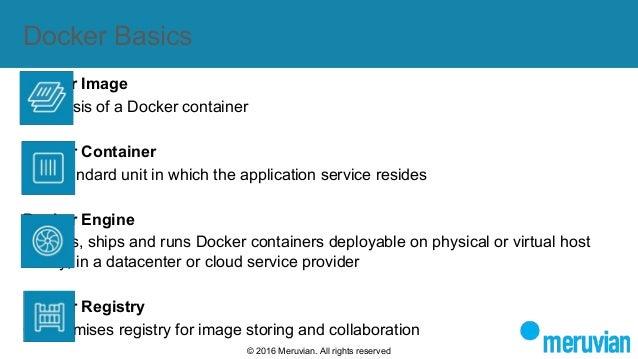 Qnap Docker Host