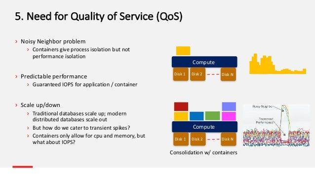 Database Containerization Platform Checklist
