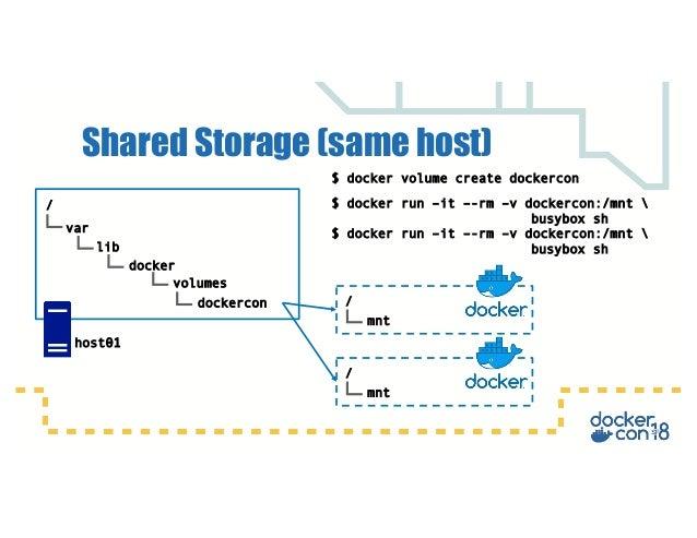 Docker storage designing a platform for persistent data