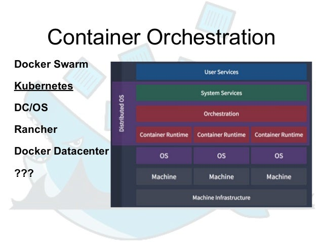 Docker Swarm ● Docker-native clustering system ● From v1.12 is default feature. ● Docker overlay network Play-with-docker ...
