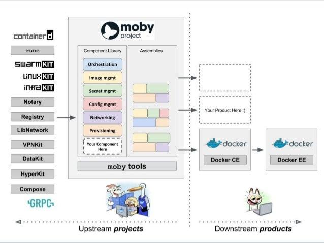 *業務系統 微服務架構 Kubernetes 基礎架構 即程式碼 容器式 設計 自動化生產線