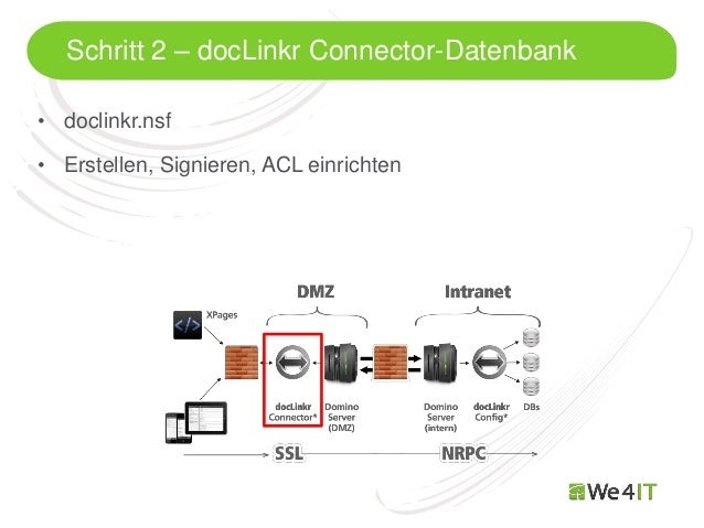 Schritt 2 – docLinkr Connector-Datenbank• doclinkr.nsf• Erstellen, Signieren, ACL einrichten  Mastertitelformat bearbeiten