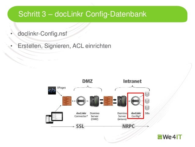 Schritt 3 – docLinkr Config-Datenbank• doclinkr-Config.nsf• Erstellen, Signieren, ACL einrichten  Mastertitelformat bearbe...