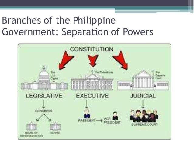 rules of separation of power in Democratic government is characterised by the separation of powers there are ' checks and balances' within our political system that limit the power of each.
