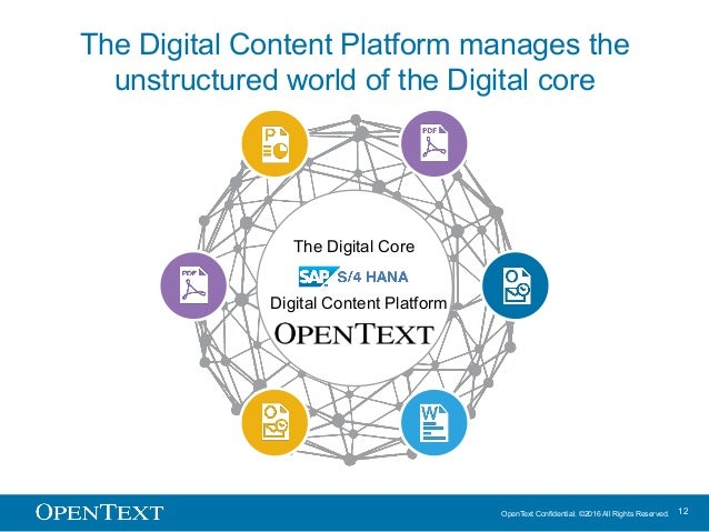 OpenText Confidential. ©2016 All Rights Reserved. 12 The Digital Content Platform manages the unstructured world of the Di...