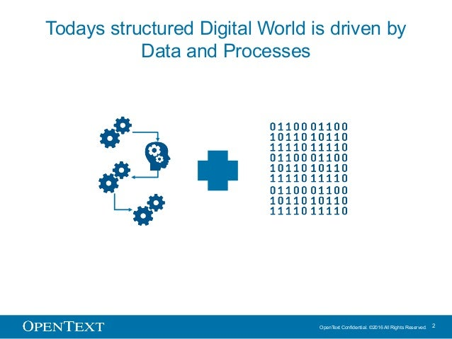 Document Presentment by OpenText Slide 2