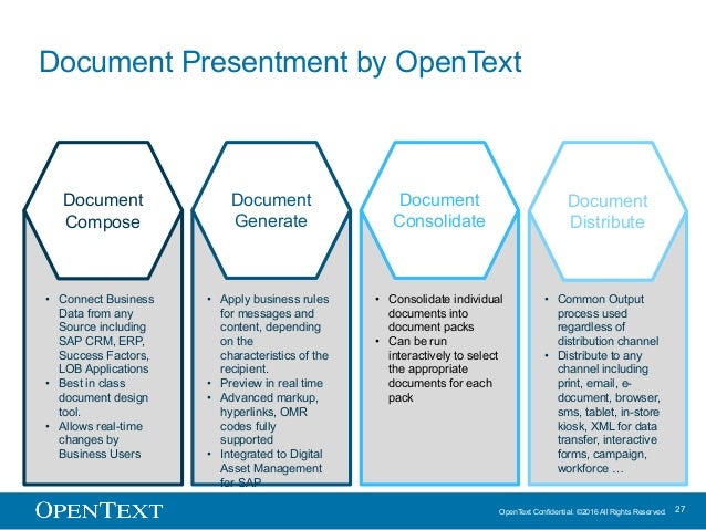 OpenText Confidential. ©2016 All Rights Reserved. 27 Document Presentment by OpenText Document Distribute • Common Output ...