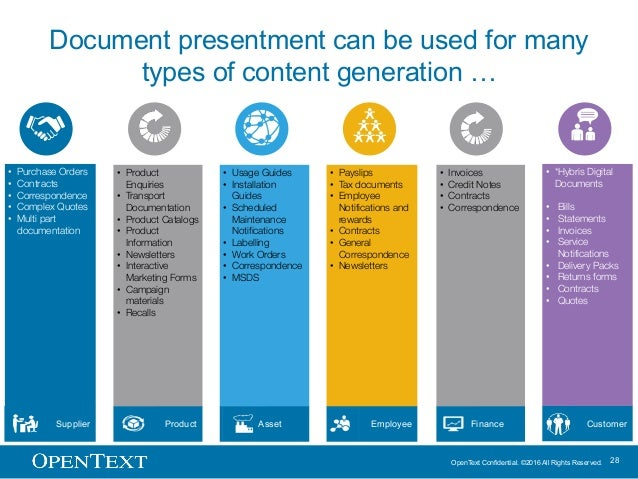 OpenText Confidential. ©2016 All Rights Reserved. 28 Document presentment can be used for many types of content generation...