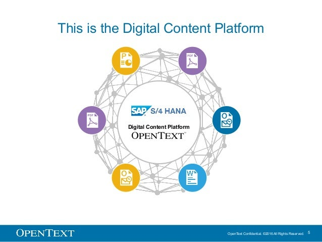 OpenText Confidential. ©2016 All Rights Reserved. 5 Digital Content Platform This is the Digital Content Platform