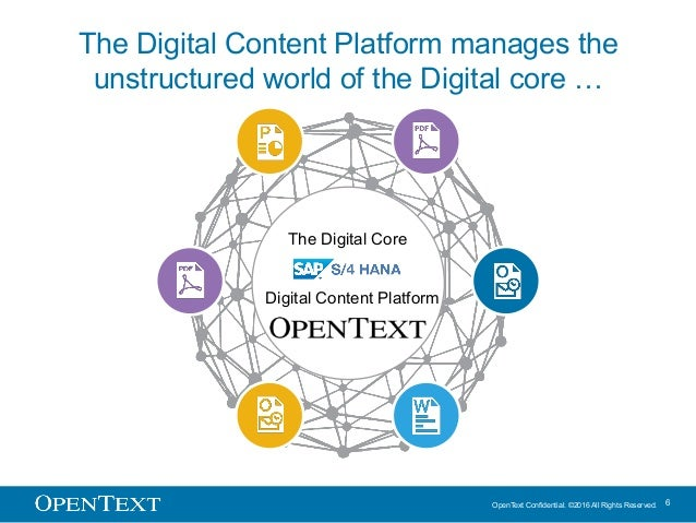 OpenText Confidential. ©2016 All Rights Reserved. 6 The Digital Content Platform manages the unstructured world of the Dig...