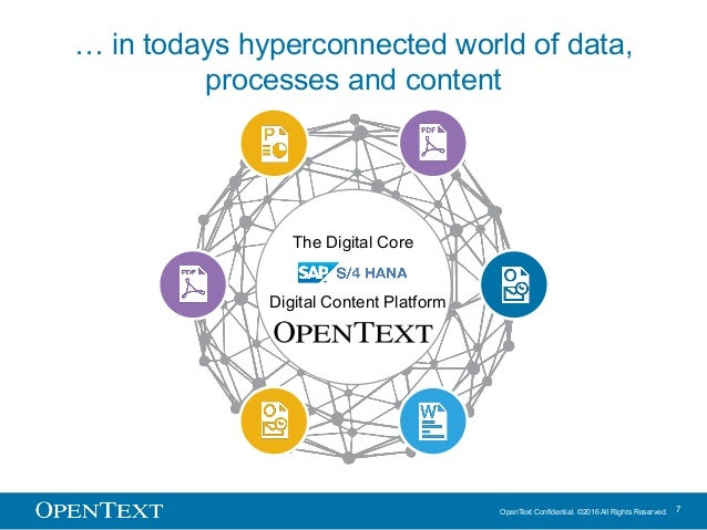 OpenText Confidential. ©2016 All Rights Reserved. 7 … in todays hyperconnected world of data, processes and content Digita...