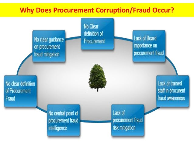 corruption and procurement Corruption undermines policies and programs that aim to reduce poverty,  (iffs), procurement reform, and preventing corrupt companies from winning state contracts.