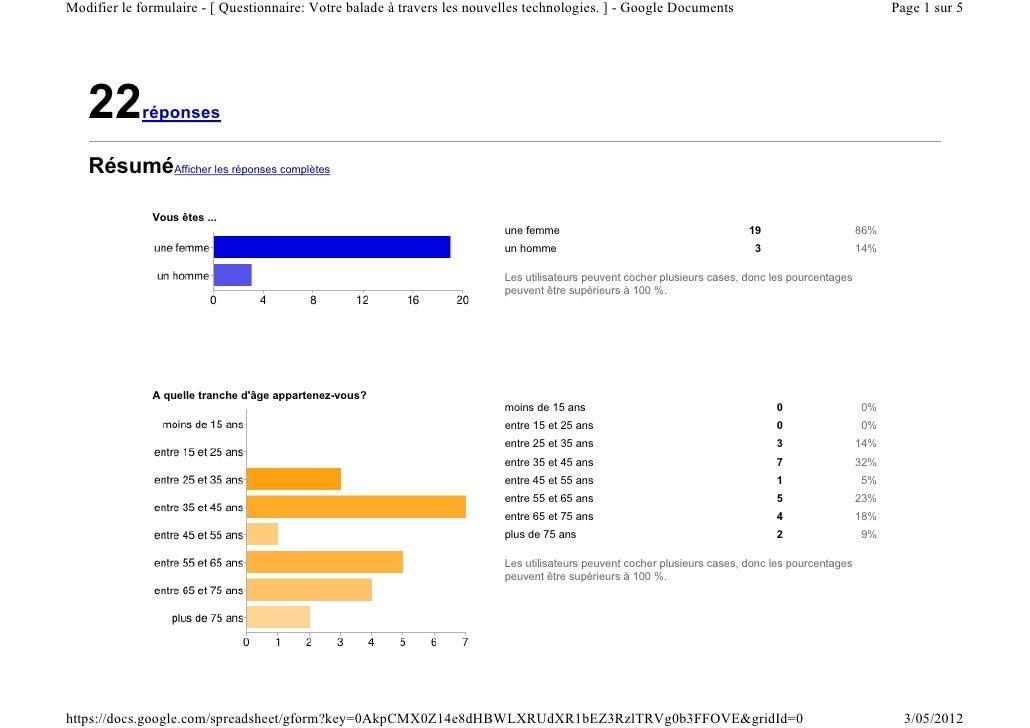 Modifier le formulaire - [ Questionnaire: Votre balade à travers les nouvelles technologies. ] - Google Documents         ...