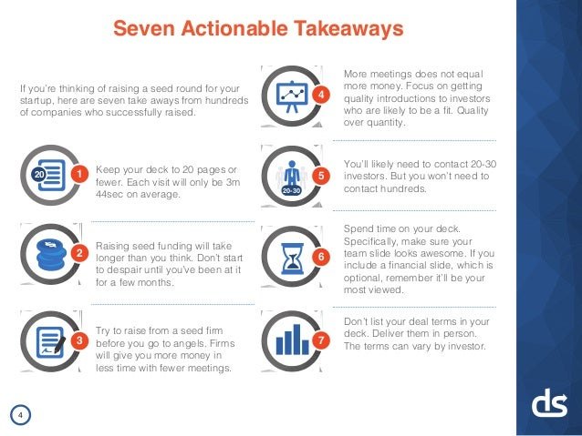 20 1 2 3 4 5 20-30 7 6 Seven Actionable Takeaways If you're thinking of raising a seed round for your startup, here are se...