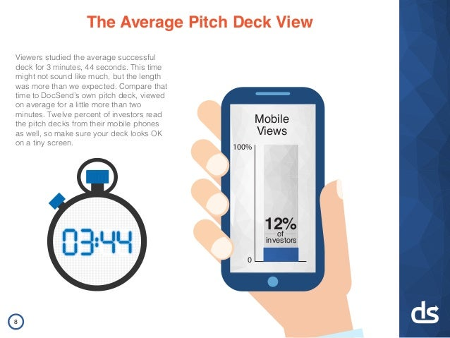 Mobile Views 100% 0 12% investors of Viewers studied the average successful deck for 3 minutes, 44 seconds. This time migh...