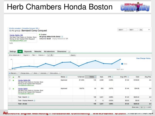 Guerilla marketing for automotive retailers for Herb chambers honda boston