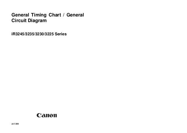 ir3225 3235-3245-general-circuit-diagram