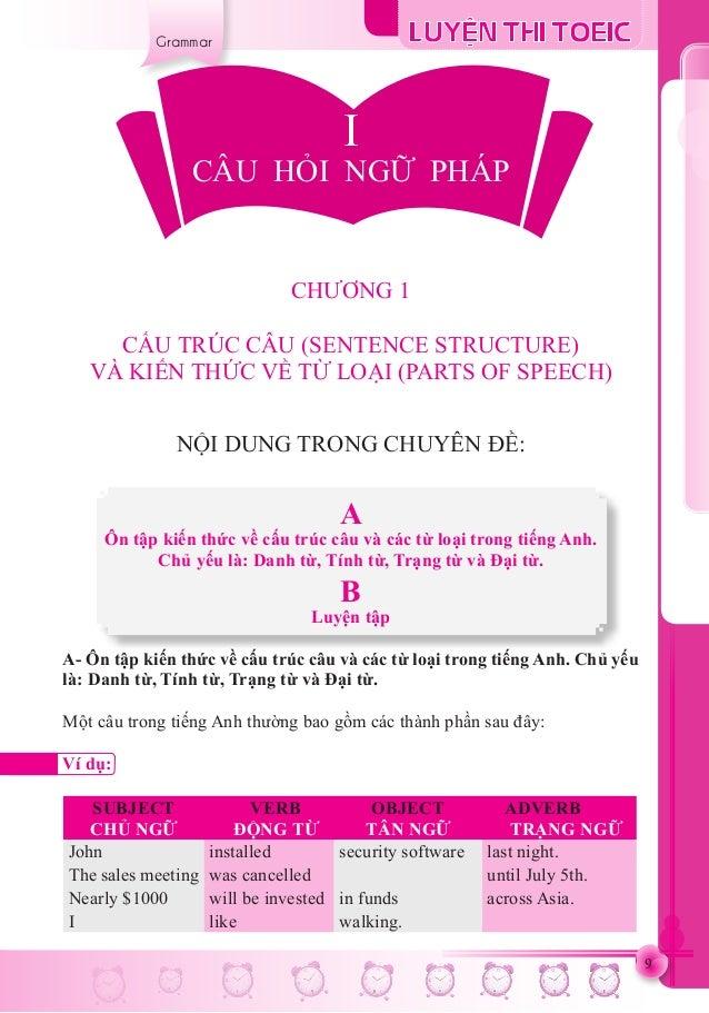 9 Grammar I CÂU HỎI NGỮ PHÁP CHƯƠNG 1 CẤU TRÚC CÂU (SENTENCE STRUCTURE) VÀ KIẾN THỨC VỀ TỪ LOẠI (PARTS OF SPEECH) NỘI DUNG...