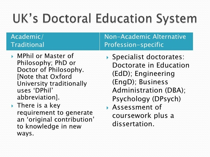 Pre-Doctorate courses at Kaplan International College ...