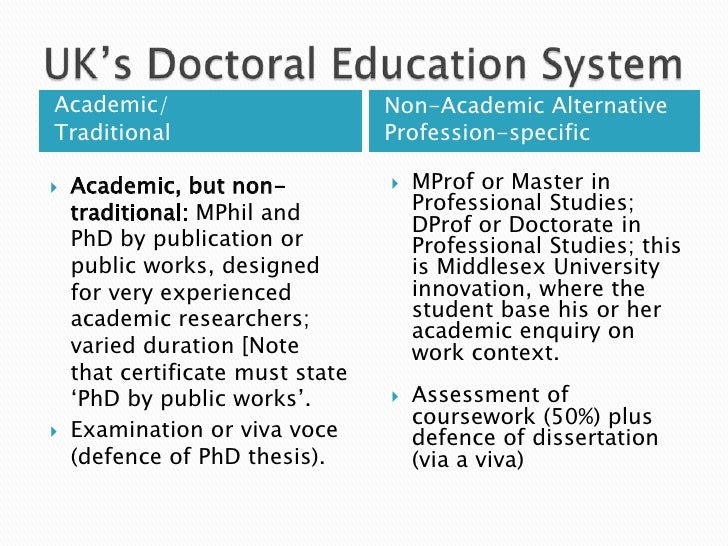 professional doctorate + education + non-dissertation