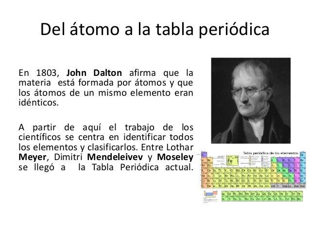 4 del tomo a la tabla peridica en 1803 john dalton