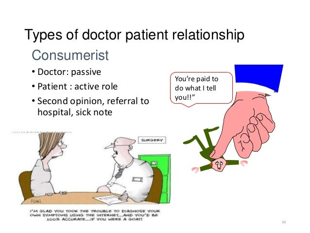 history of doctor and patient relationship