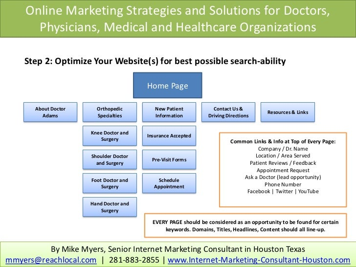 Home Health Care Marketing Ideas Home Health Care Marketing Best ...
