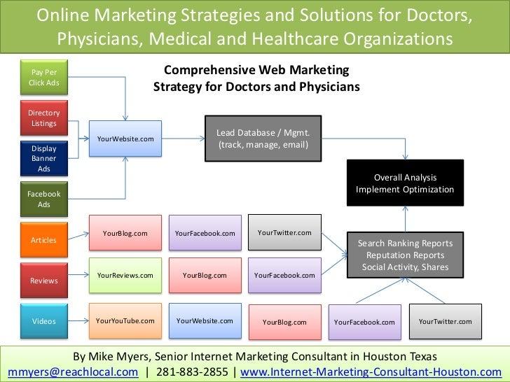 Doctor physician healthcare medical practic website online internet m…