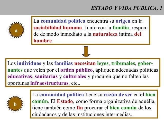 ESTADO Y VIDA PUBLICA, 1 a La comunidad política encuentra su origen en la sociabilidad humana. Junto con la familia, resp...