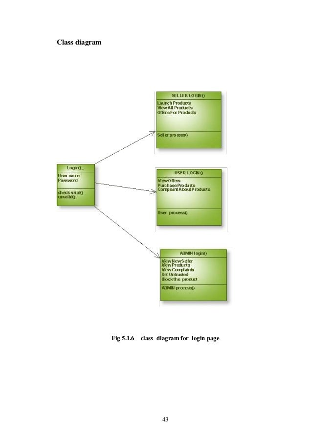 Fraud detection in online auctioning 43 class diagram fig 516 class diagram for login page ccuart Gallery