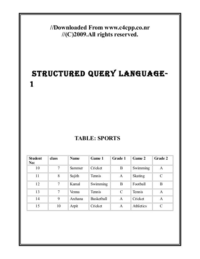 //Downloaded From www.c4cpp.co.nr  //(C)2009.All rights reserved.  STRUCTURED QUERY LANGUAGE-  1  TABLE: SPORTS  Student  ...