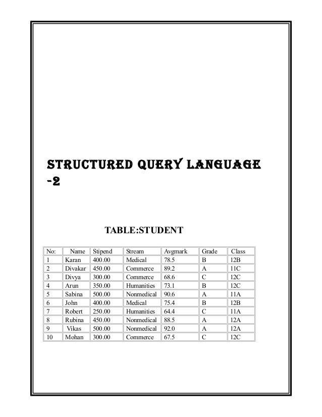STRUCTURED QUERY LANGUAGE  -2  TABLE:STUDENT  No: Name Stipend Stream Avgmark Grade Class  1 Karan 400.00 Medical 78.5 B 1...
