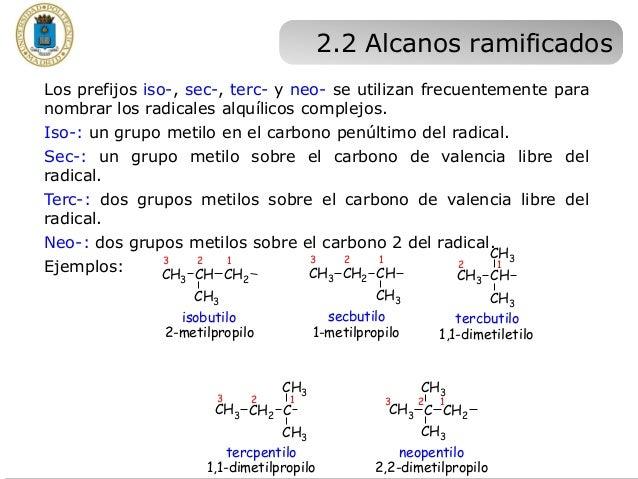 Energian Saasto—These Ejemplos De Hidrocarburos Alcanos
