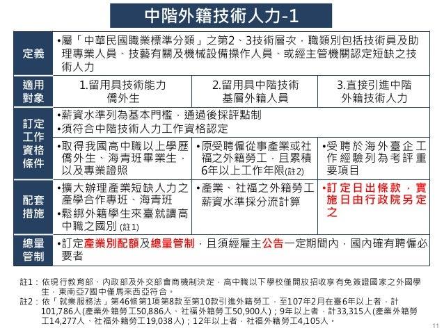 中階外籍技術人力-1 定義 •屬「中華民國職業標準分類」之第2、3技術層次,職類別包括技術員及助 理專業人員、技藝有關及機械設備操作人員、或經主管機關認定短缺之技 術人力 適用 對象 1.留用具技術能力 僑外生 2.留用具中階技術 基層外籍人員...