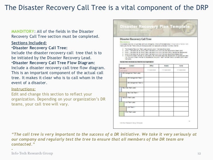 IT Disaster Recovery Plan Template