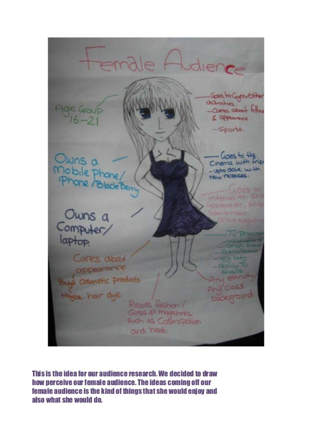 This is the idea for our audience research. We decided to draw how perceive our female audience. The ideas coming off our ...