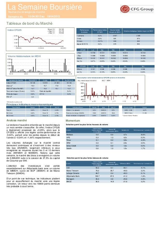 DY 12Ratio de liquiditéTimar2,40%Inflation (1 an glissant)Masse monétaire (1 an glissant)Bdt 3 mois0,05%-0,10%Indicateurs ...