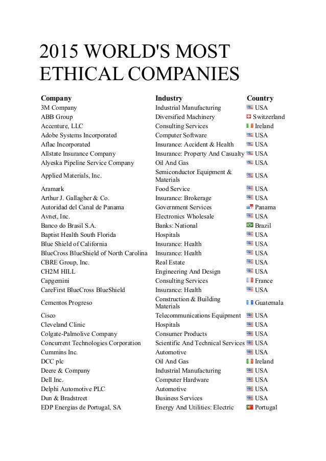 the world s most ethical companies Is microsoft more ethical than apple which is the most ethical car company in the world according to ethisphere, ford takes the prize in the automotive world.