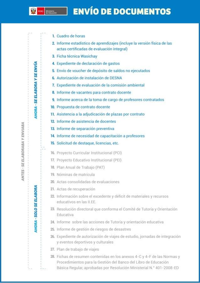 Teresa Clotilde Ojeda Sánchez: Escritorio limpio: Documentación ...