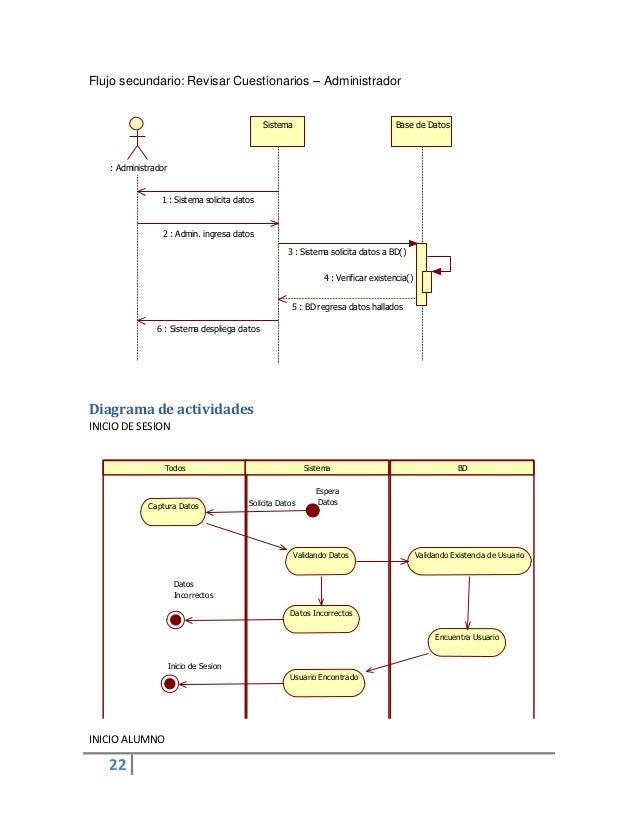 22Sistema Base de Datos: Administrador1 : Sistema solicita datos2 : Admin. ingresa datos3 : Sistema solicita datos a BD()4...