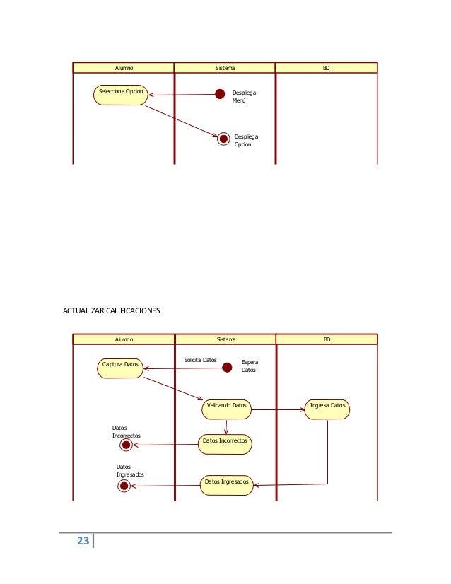 23ACTUALIZAR CALIFICACIONESAlumno Sistema BDDespliegaMenúSelecciona OpcionDespliegaOpcionAlumno Sistema BDEsperaDatosCaptu...