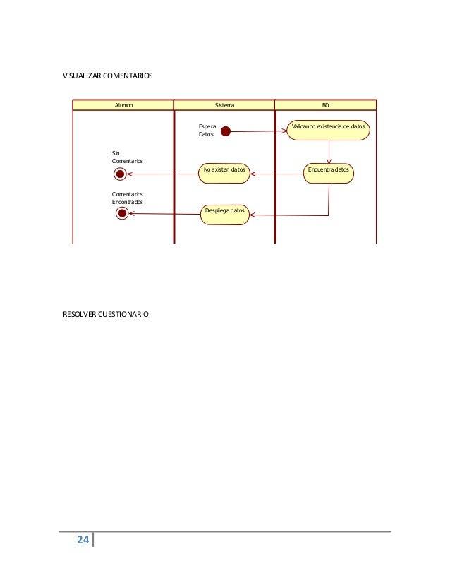 24VISUALIZAR COMENTARIOSRESOLVER CUESTIONARIOAlumno Sistema BDEsperaDatosValidando existencia de datosNo existen datos Enc...