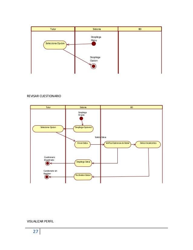27REVISAR CUESTIONARIOVISUALIZAR PERFILTutor Sistema BDSelecciona OpcionDespliegaMenuDespliegaOpcionTutor Sistema BDDespli...