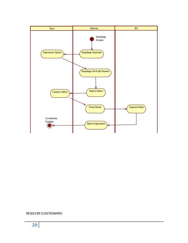 29RESOLVER CUESTIONARIOTutor Sistema BDDespliega OpcionesSelecciona OpcionDespliega Perfil del AlumnoEspera DatosCaptura D...