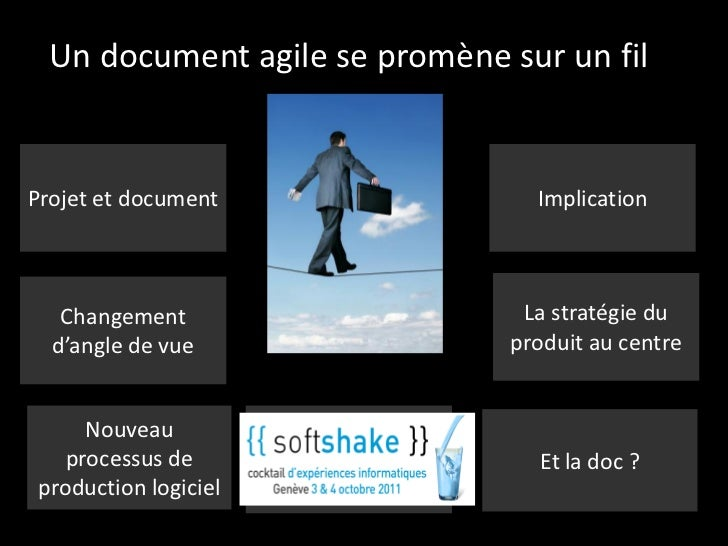 Un document agile se promène sur un filProjet et document                       Implication   Changement                  ...
