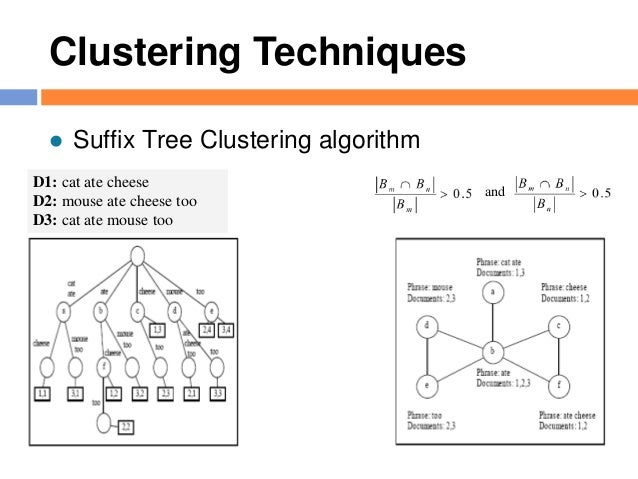 vdec based data extraction and clustering approach Then, data records are identified based on the consecutiveness discovery method, and the data blocks containing full data records are restored by merging the index trees experiments demonstrate the effectiveness and efficiency of the proposed approach.